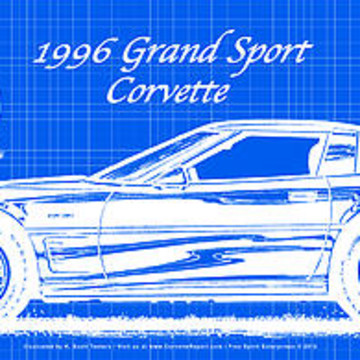 C4 Corvette Blueprint Series Collection