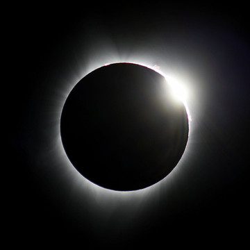 The Great American Eclipse of 2017 Collection