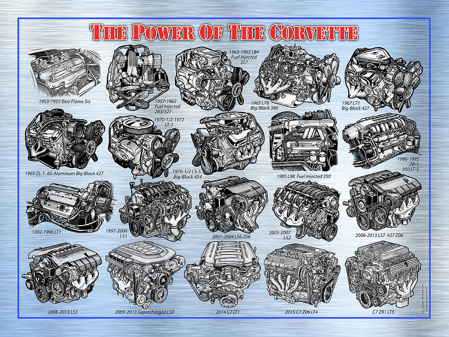 ENG-19_Corvette-Engines by K Scott Teeters