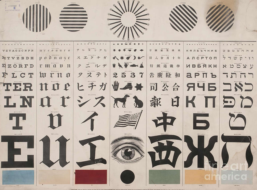 Eye Test Chart English Painting By Motionage Designs