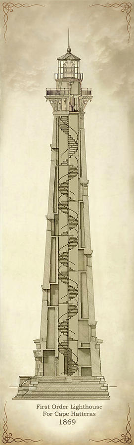 First Order Lighthouse For Cape Hatteras Drawing