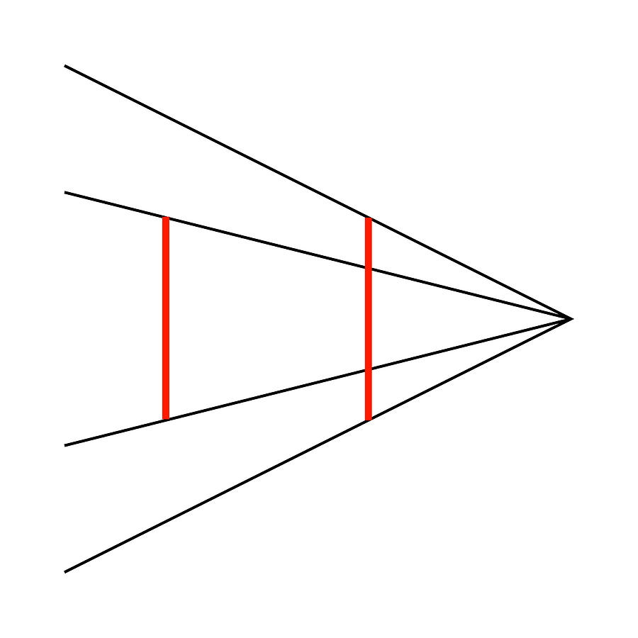 Optical Illusion Photograph - Ponzos Illusion by
