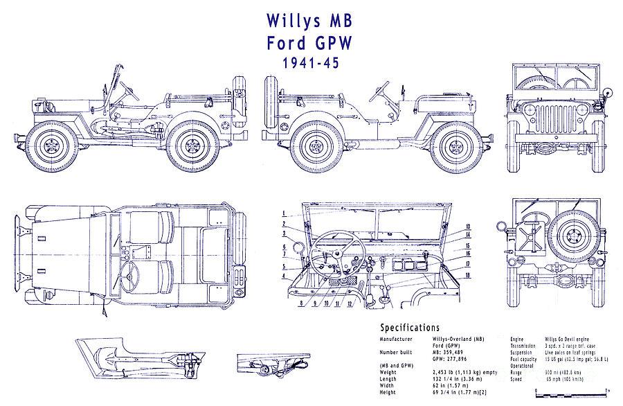 Willys Jeep Blueprint Photograph by Jon Neidert