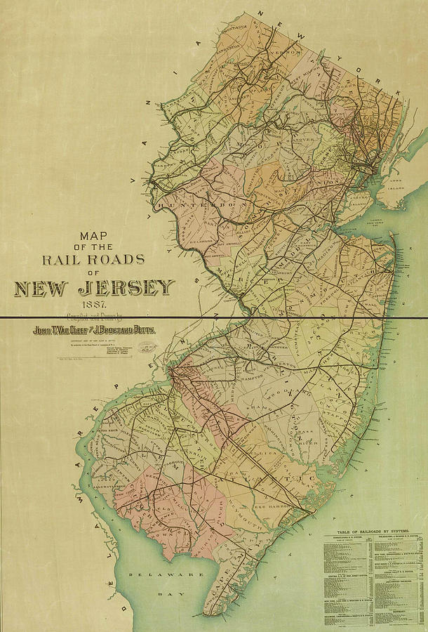 1887 New Jersey Railroad Map Drawing by Dan Sproul