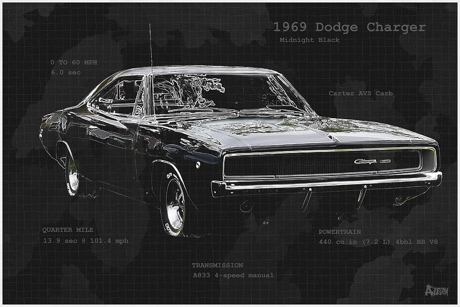 1969 Charger by Ric Potvin