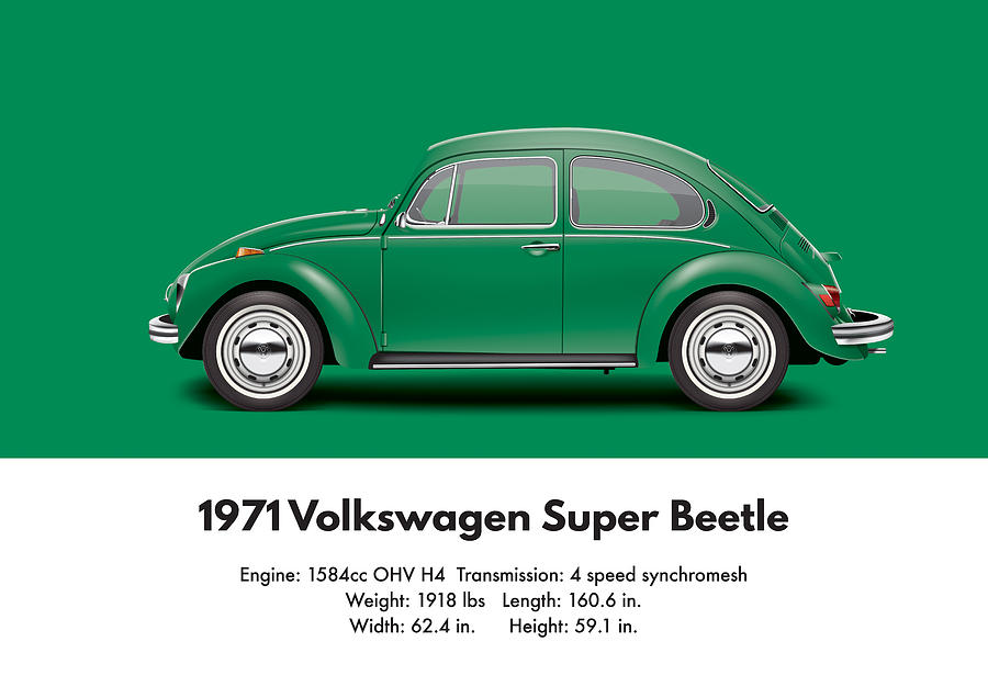 Volkswagen Of America >> 1971 Volkswagen Super Beetle - Elm Green Digital Art by Ed Jackson