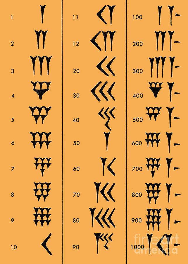 Sumerian-Babylonian mythology