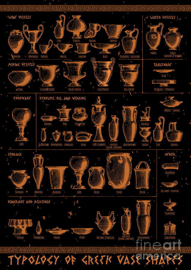 Typology Of Greek Vase Shapes Drawing By Alexander Babich