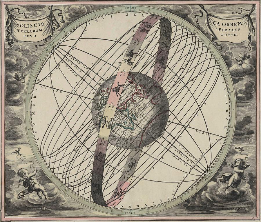 Map - Celestial Map- Old Map - Vintage Art Wall - World Map - Circa 1600 by  Art Makes Happy