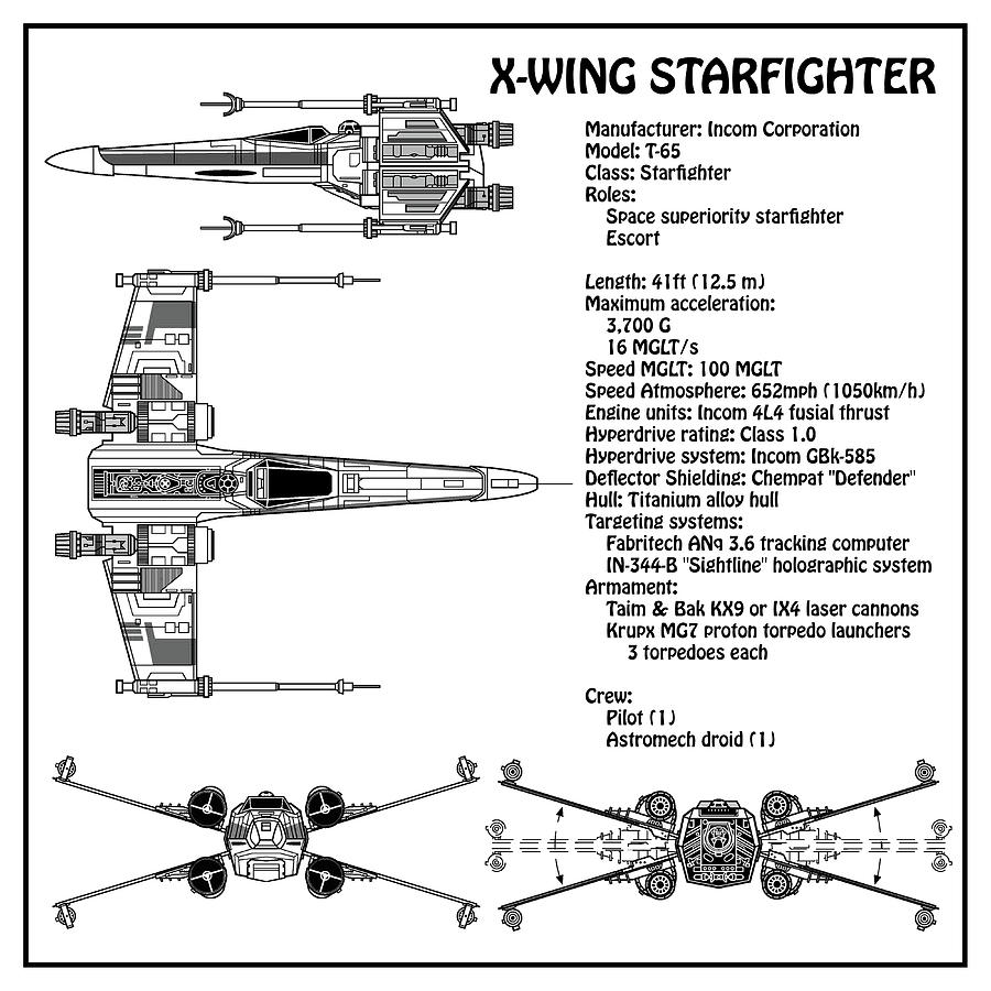 Diagram Illustration For The T-65 X-wing Starfighter Toy Figurine From on