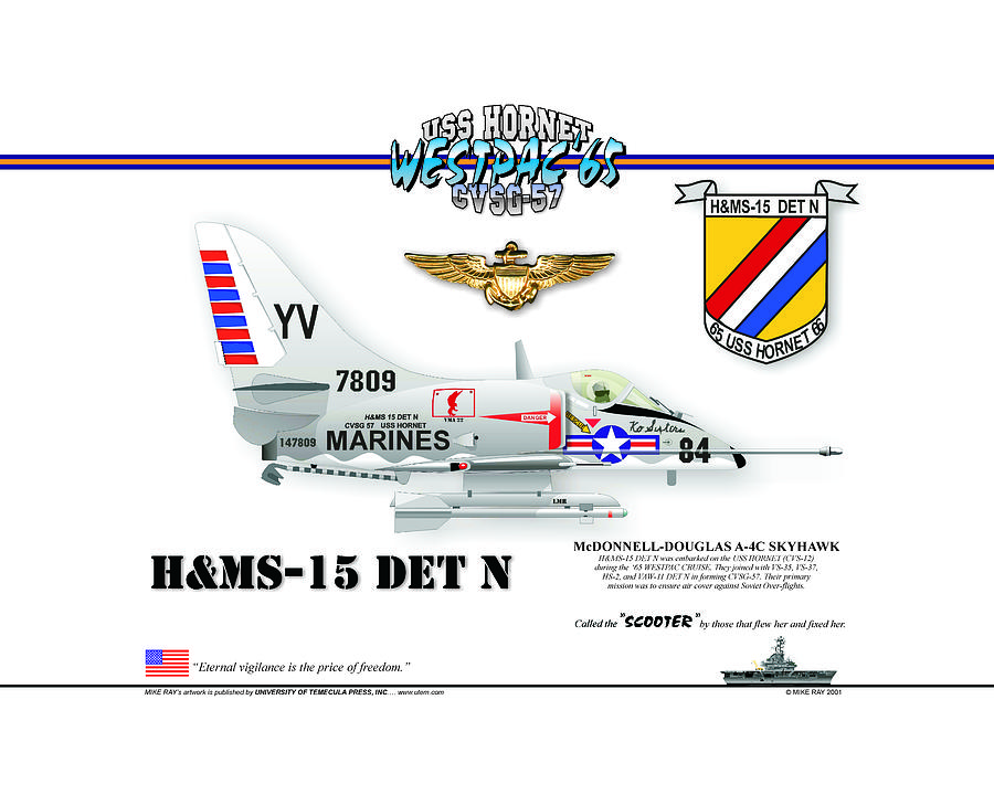 Naval Aviation Digital Art - A4-c Skyhawk Vsf by Mike Ray