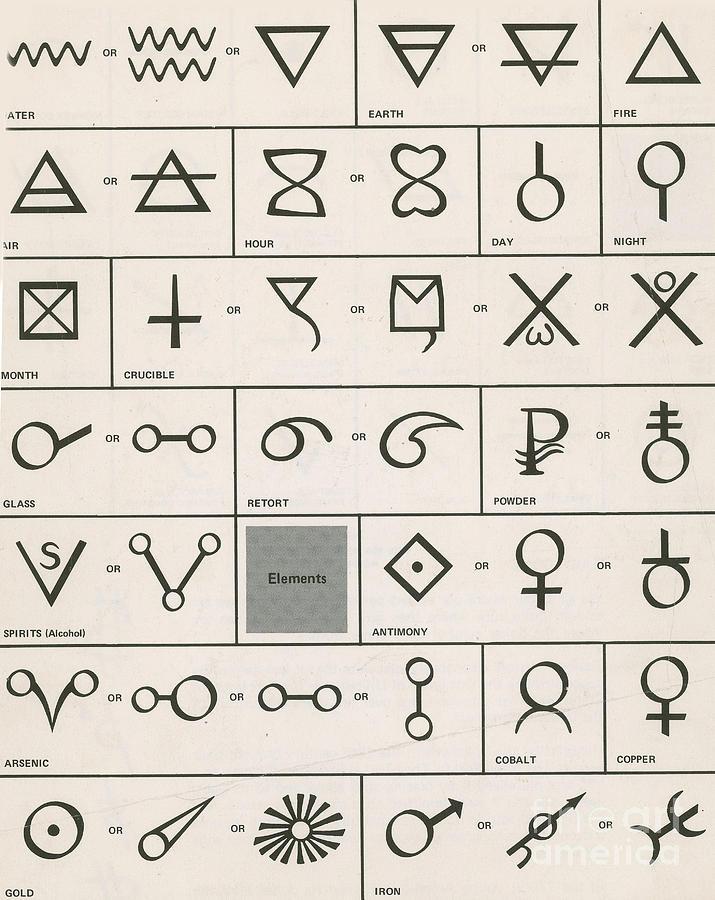 Historic Photograph - Alchemy Symbols by Science Source