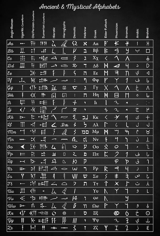 Ancient Alphabets Digital Art By Zapista Zapista