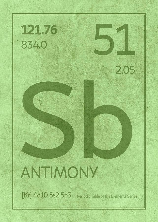 Antimony Sb Element Symbol Periodic Table Series 051 Mixed Media By
