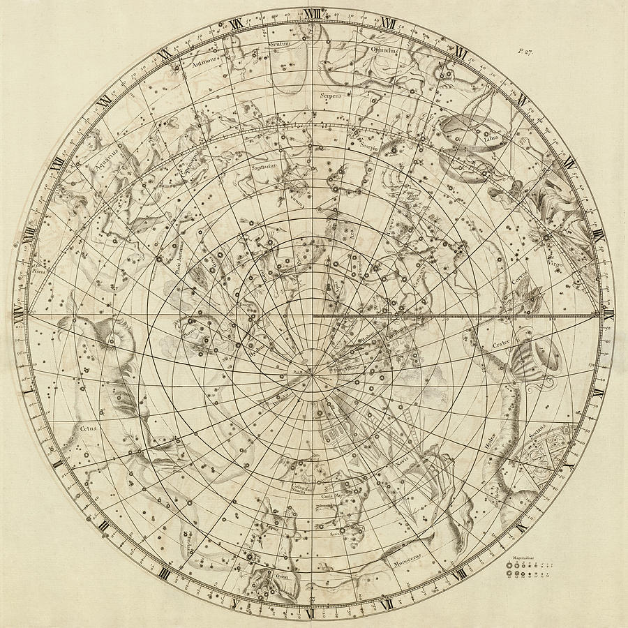 Antique Constellation Map - Southern Hemisphere - By John Flamsteed - 1729