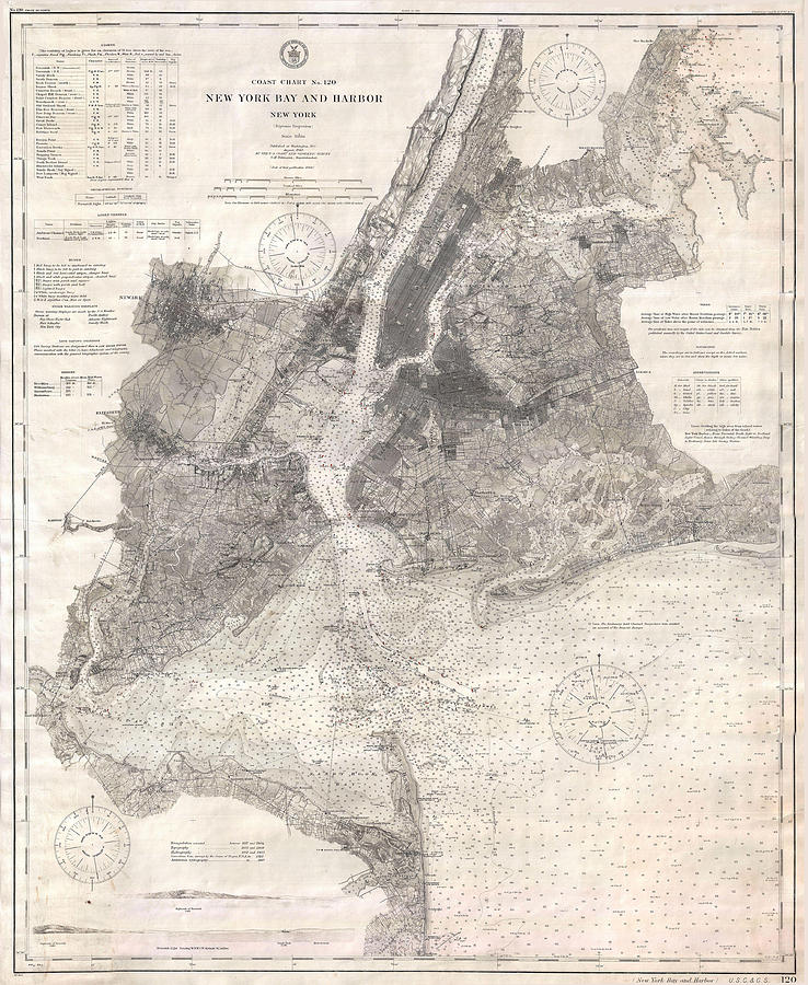 Map Of Old New York.Antique Maps Old Cartographic Maps Antique Map Of New York