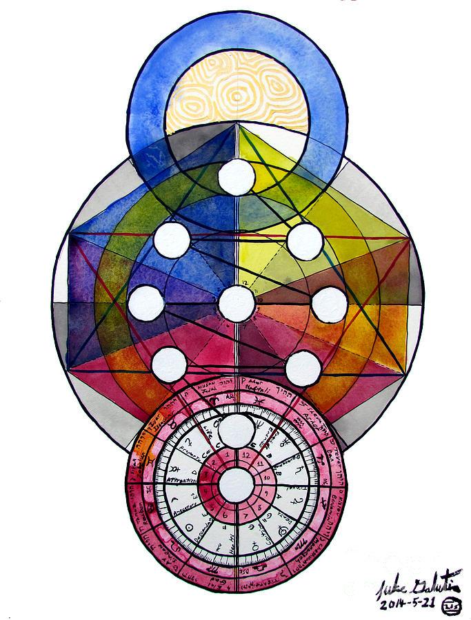 Kabbalah Astrological Chart Heartpulsar