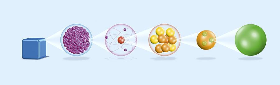 Physics Photograph - Atomic Structure, Artwork by Claus Lunau