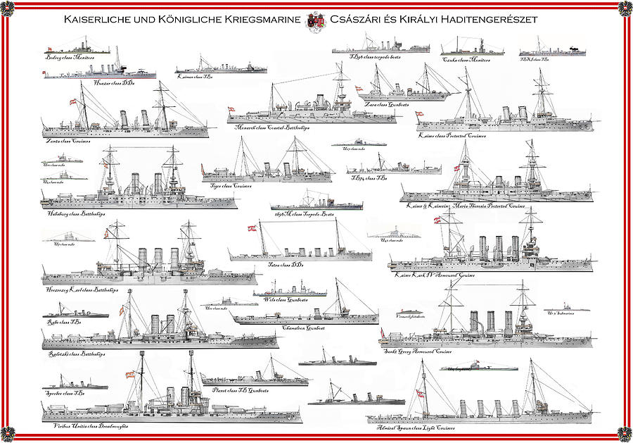 Fleet Painting - Austro-hungarian Navy by The Collectioner