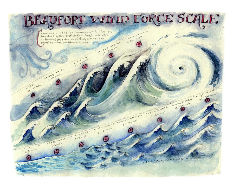 Ocean Painting - Beaufort Wind Force Scale by Kirsten Carlson