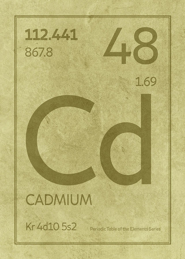 Cadmium Element Symbol Periodic Table Series 048 Mixed Media By