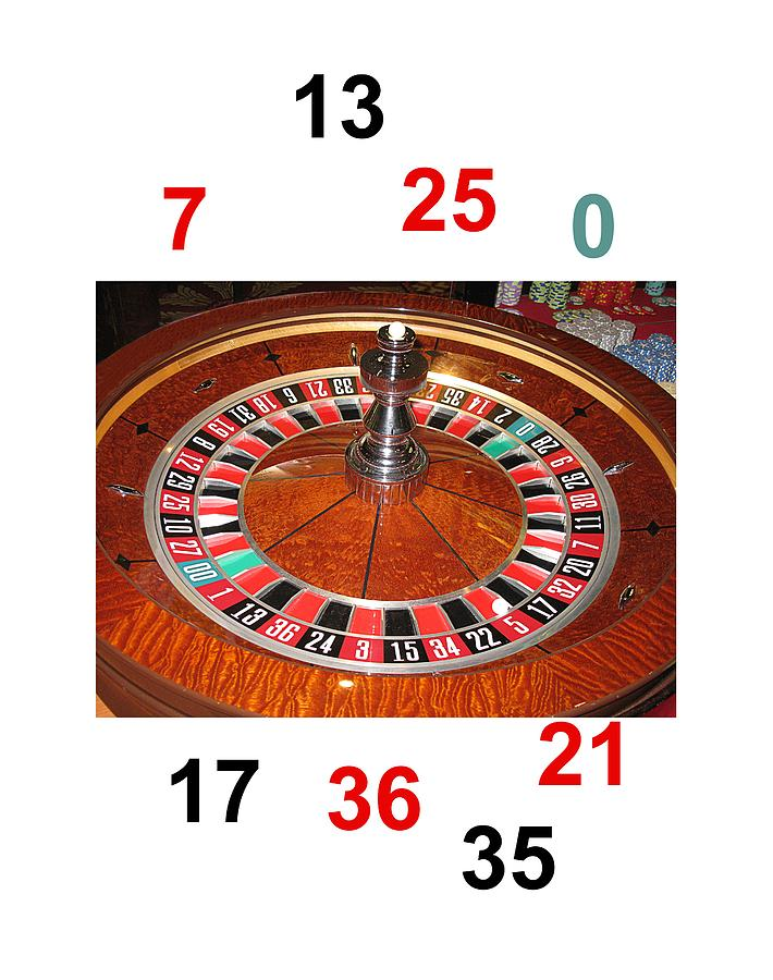 Lucky numbers to play in roulette erik gamble biography