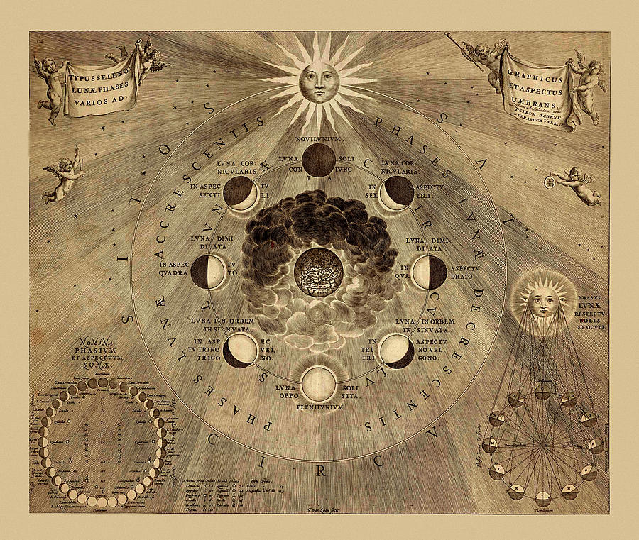 Celestial Photograph - Celestial Map 1710b by Andrew Fare