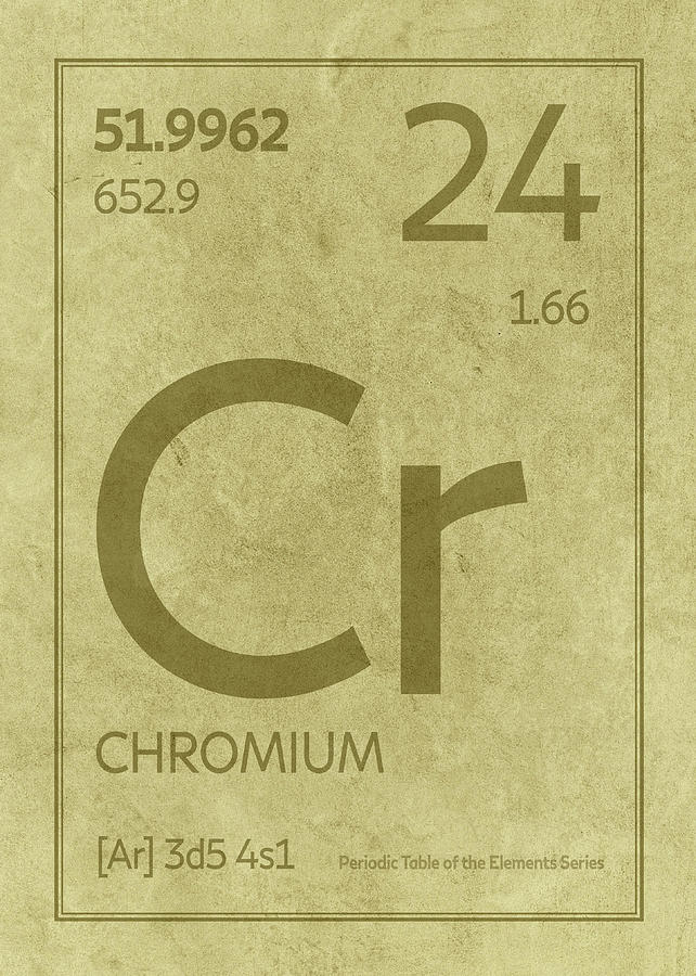 Chromium Element Symbol Periodic Table Series 024 Mixed Media By