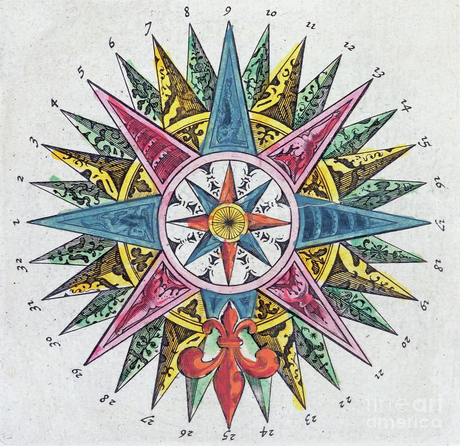 Compass Rose Painting by Dutch School