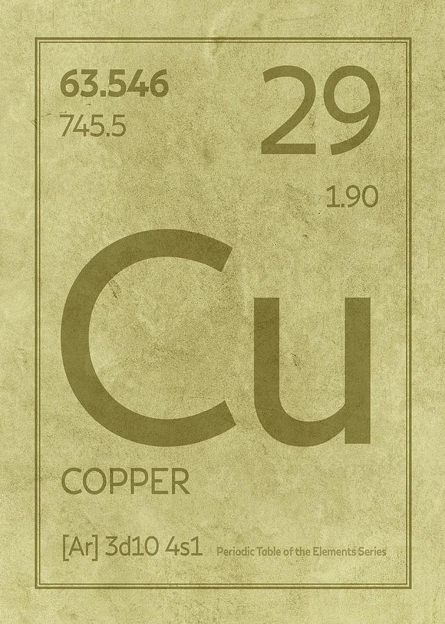 Copper Element Symbol Periodic Table Series 029 Mixed Media By