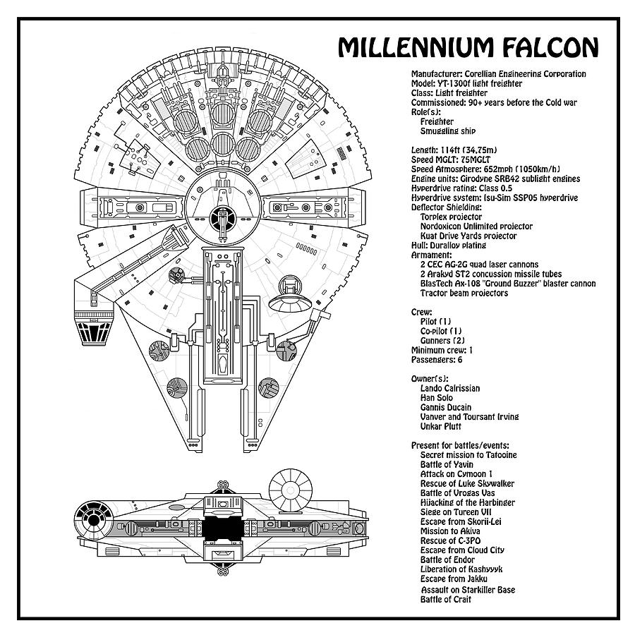 Diagram Illustration For The Millennium Falcon From Star Wars With on