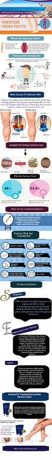 Effective Remedies To Treat Varicose Vein Discomfort Digital Art by Edwards Paul