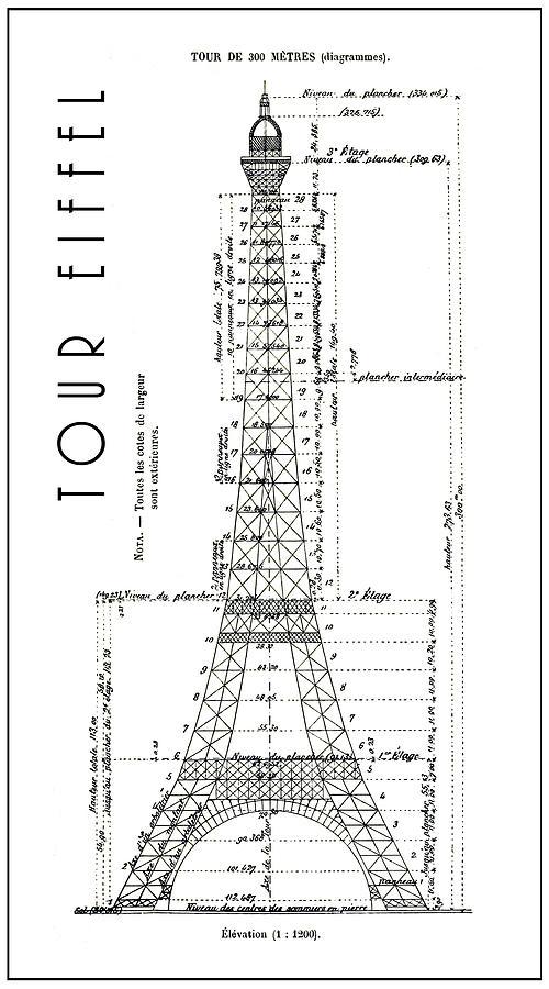 eiffel tower engineering drawing 1886 digital art by daniel hagerman
