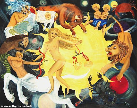 Zodiac Painting - Horror Scope by Rosie Harper