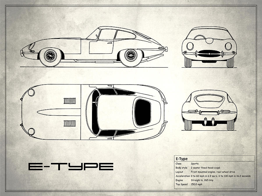 Jaguar e type blueprint design photograph by mark rogan jaguar e type photograph jaguar e type blueprint design by mark rogan malvernweather