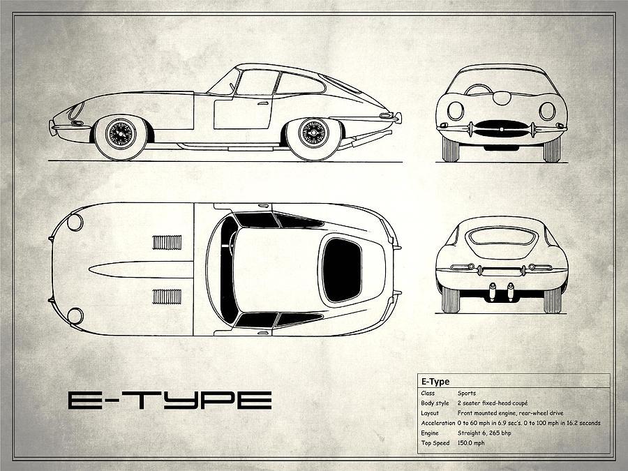 Jaguar e type blueprint design photograph by mark rogan jaguar e type photograph jaguar e type blueprint design by mark rogan malvernweather Image collections