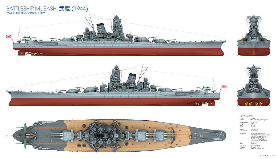 japanese battleship musashi digital art by carlo cestra