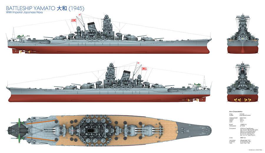 Battleship Digital Art - Japanese Battleship Yamato by Carlo Cestra