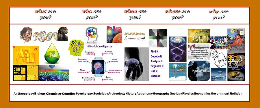 Know Thyself by Peter Hedding