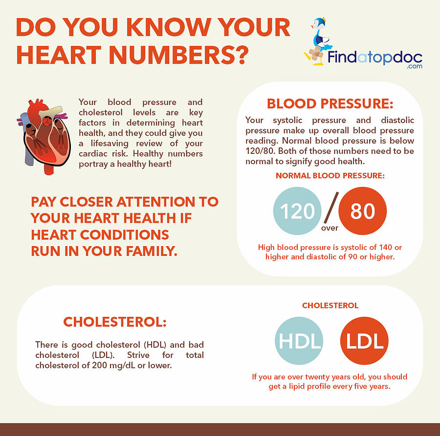 how to constantly know your blood pressure
