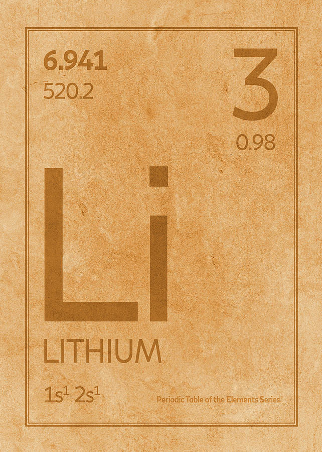 Lithium Element Symbol Periodic Table Series 003 Mixed Media By