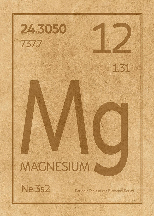 Magnesium Element Symbol Periodic Table Series 012 Mixed Media By