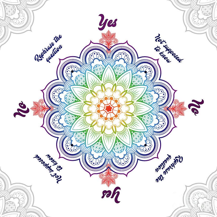 Mandala Pendulum Map