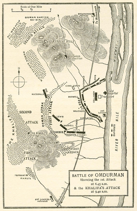 Map Of The Battle Of Omdurman Drawing by Vintage Design Pics