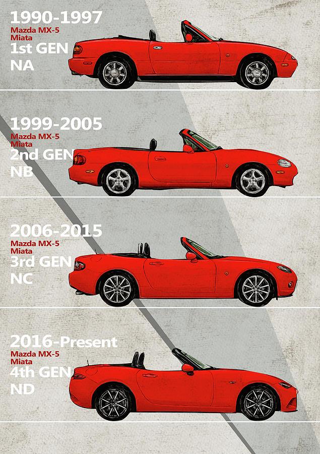 Mazda Miata Generation Poster - Mx5 Digital Art