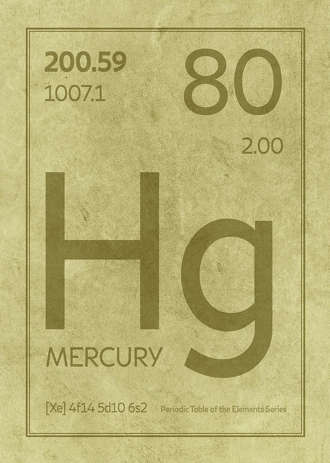 Mercury Element Symbol Periodic Table Series 080 Mixed Media By