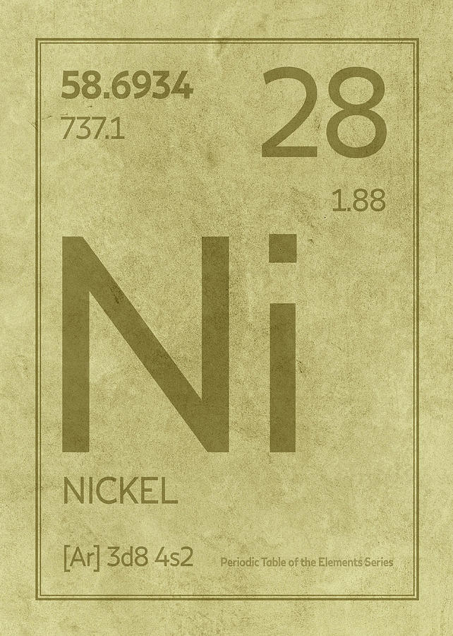 Nickel Element Symbol Periodic Table Series 028 Mixed Media By