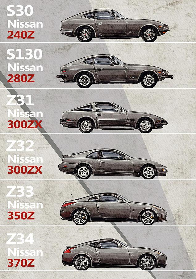 Nissan Z Generations History Timeline Digital Art By Yurdaer Bes