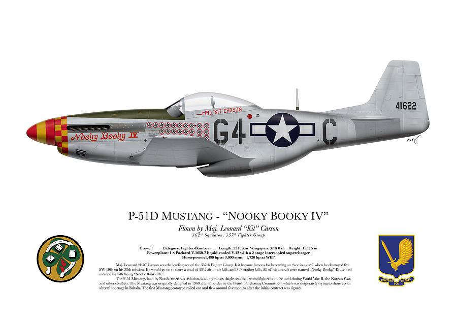 Aviation Digital Art - Nooky Booky I V - P-51 D Mustang by Ed Jackson