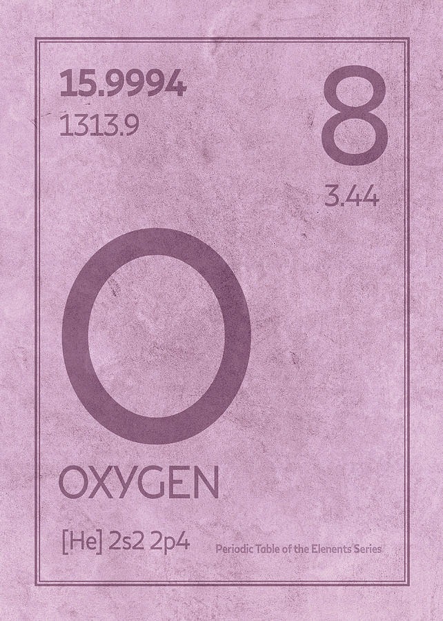 Oxygen Element Symbol Periodic Table Series 008 Mixed Media By